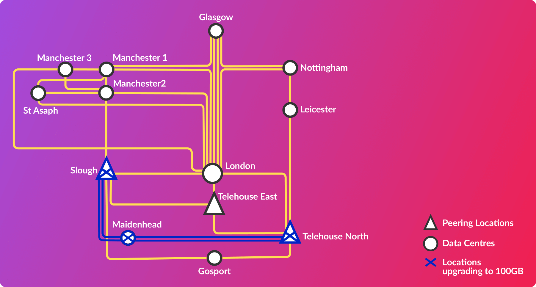Graphic illustrating data centre network in the style of the London underground